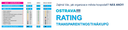 rating banner