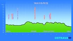 profil trasy 5 1 část