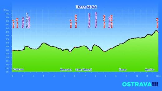profil trasy 6064