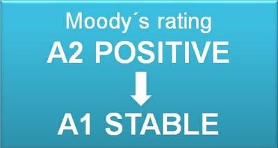 Ostrava gains upgraded rating